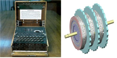 ماشین رمز